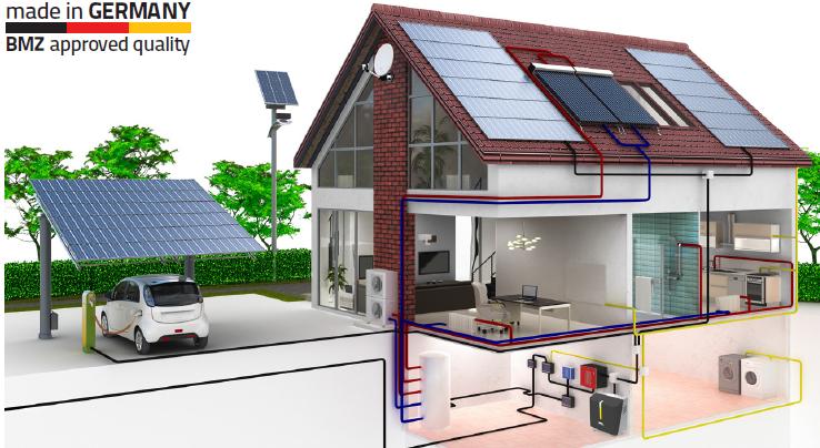 Wir Stellen Vor Hyperion – Die Neue Speichergeneration Für Solarstrom